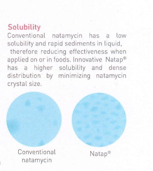 NATAP  NATASUS   NATAlAC
